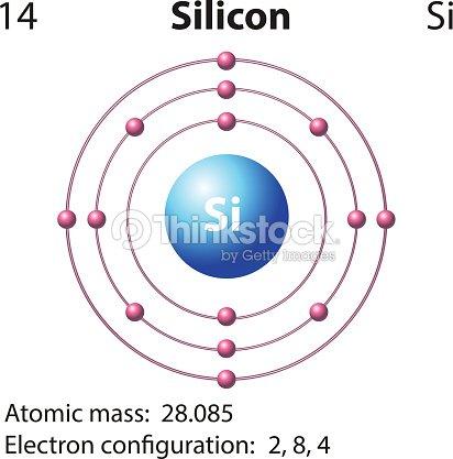 Symbol Electron Diagram For Silicon Vector Art Thinkstock