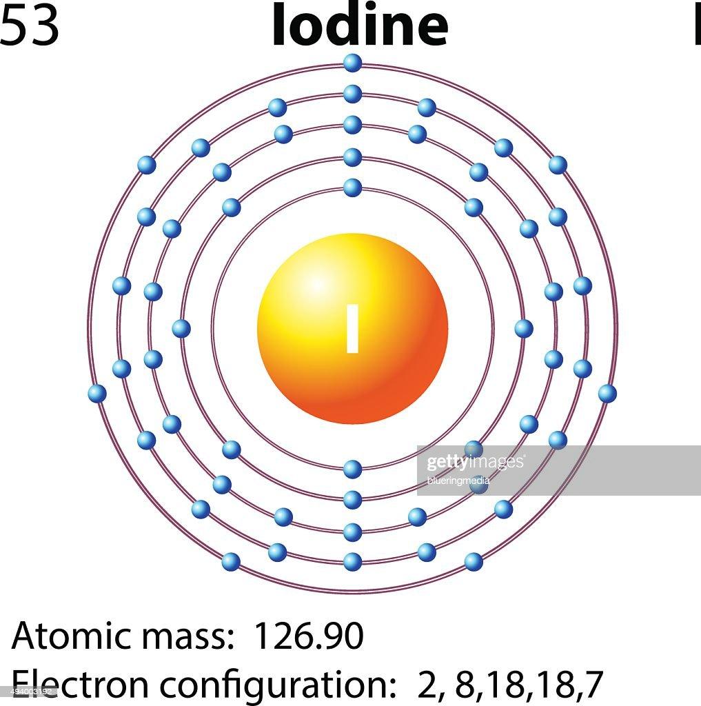 lewis dot diagram tin wiring diagram services \u2022 krypton dot diagram  dot diagram lead