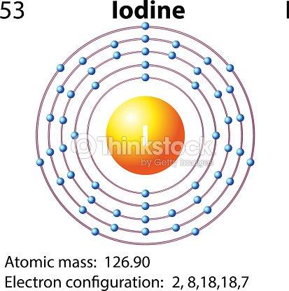 Symbol Electron Diagram Iodine Vector Art Thinkstock