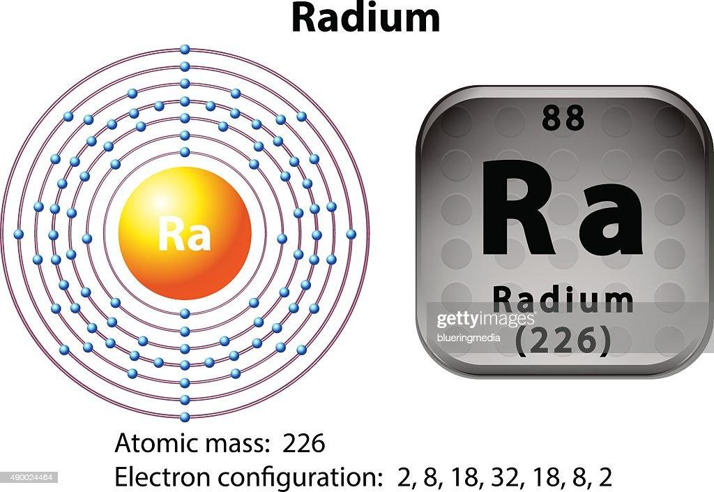 E Dot Diagram Radium Auto Electrical Wiring Diagram