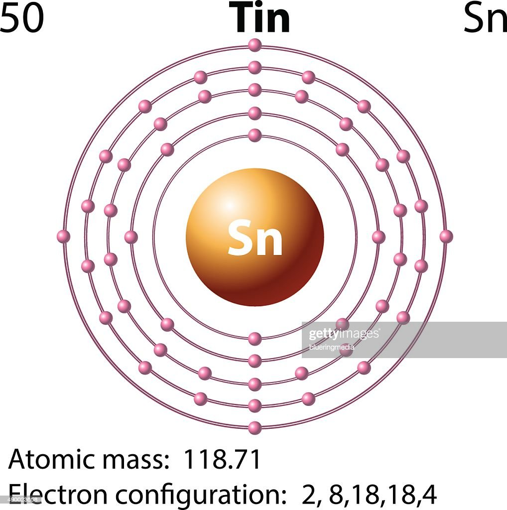 Tin Electron Diagram Wiring Will Be A Thing 1l Engine Hose Buick 3 Symbol Vector Art Thinkstock Rh Thinkstockphotos In Element