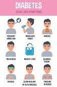 Diabetes vector infographic. Diabetes symptoms. Infographic elements.