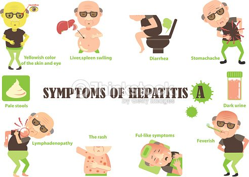 Symptoms Of Hepatitis A Stock Vector Thinkstock
