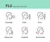 Flu disease symptoms infographic collection. Line style vector illustration isolated on white background.