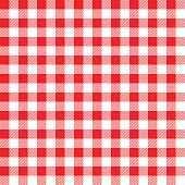 Vector seamless tablecloth.