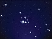 Taurus constellation on the starry sky