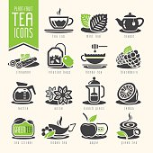 Quality set of icons that can be used for tea.
