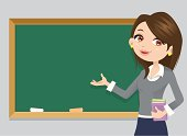 Teacher in front of  chalkboard with copy space for your text