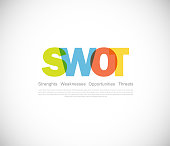 SWOT - (Strengths Weaknesses Opportunities Threats) business strategy mind map concept for presentations template.