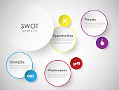 SWOT - (Strengths Weaknesses Opportunities Threats) business strategy mind map concept for presentations. Template with red circles and dots - dark version.