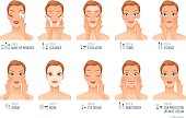 Ten basic women skincare steps. Cartoon vector illustration isolated on white background.