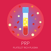 Test tubing filled with blood for PRP procedure on red background. Platelet rich plasma laboratory equipment. Medical concept. Vector illustration.