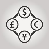 Currency exchange dollar, euro, yen and pound sterling icon. The four most traded currencies in the world. Flat design illustration.