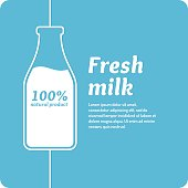 The original concept poster to advertise milk. Vector illustration.