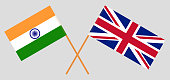 The UK and India. British and Indian flags. Official colors. Correct proportion. Vector illustration
