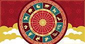 The wheel symbols of the signs of the eastern horoscope on a red background. Horizontal astrological banner.