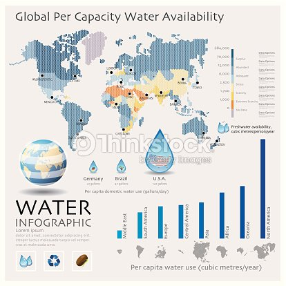 The world map of water availability infographic vector art thinkstock the world map of water availability infographic vector art gumiabroncs Gallery
