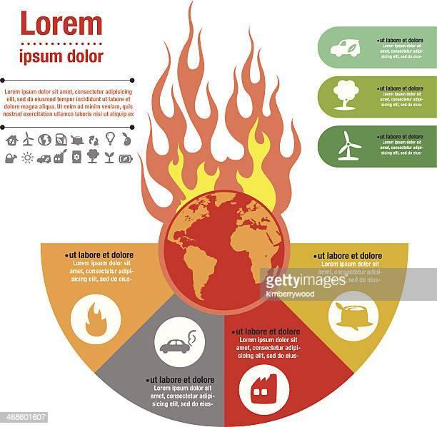 El mundo en fuego