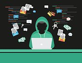 Faceless thief or hacker stealing login password, money, email, privat messages and credit cards using virus. Flat criminal illustration of hacker coding bug to hack data. Internet security of thief