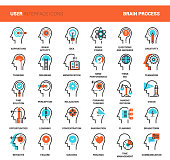 Vector set of thinking and brain process flat line web icons. Each icon with adjustable strokes neatly designed on pixel perfect 48X48 size grid. Fully editable and easy to use.