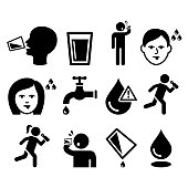 Vector icons set - thirst, dehydration vector design