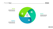 Three circle elements process chart slide template. Business data. Project, point. Creative concept for infographic, presentation, report. For topics like production.