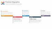 Timeline infographics template, flowchart, workflow or process infographics, vector eps10 illustration