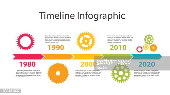 Infographic Ideas Free Timeline Infographic Template Best Free - Free timeline infographic template