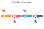 Timeline infographics template with arrows, flowchart, workflow or process infographics, vector eps10 illustration