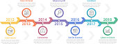 Timeline infographics template with arrows, workflow or process diagram, can be used as steps or options, vector eps10 illustration