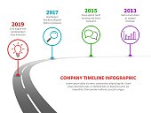 Timeline road infographic. Strategy process to success roadmap with history milestones. Business company planning vector template