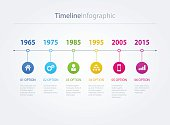 Vector timeline Infographic with diagrams