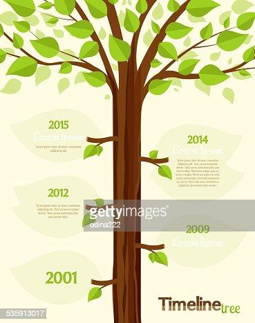 Timeline : Vector Art