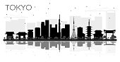Tokyo Japan City skyline black and white silhouette with Reflections. Vector illustration. Business travel concept. Tokyo Cityscape with landmarks.