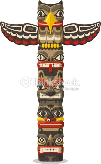 Totem Being Object Symbol Animal Plant Representation Family Clan