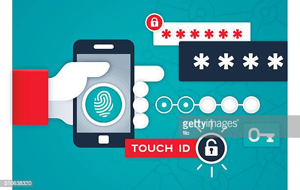 Touch ID Mobile Device Security and Privacy