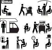 Vectored people traveling by train. Based on 1970s AIGA icon designed for the US Department of Transport. This figure is based on the standard sized stick figure rather than the compact version. The f