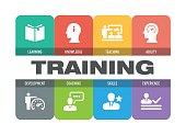 Training Icon Set