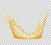 Transparent water splash in yellow colors, isolated on transparent background. Scatter spray from falling into the water. Crown from splash of water. Transparency only in vector file. Vector illustrat