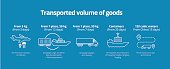 Transported volume of goods icons Infographic. Shipping delivery transportation. White lines with text on a blue background. Vector