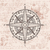 Hand-drawn vector banner with a wind rose and old nautical compass in retro style. Illustration on the theme of travel and discovery on the background of old manuscript