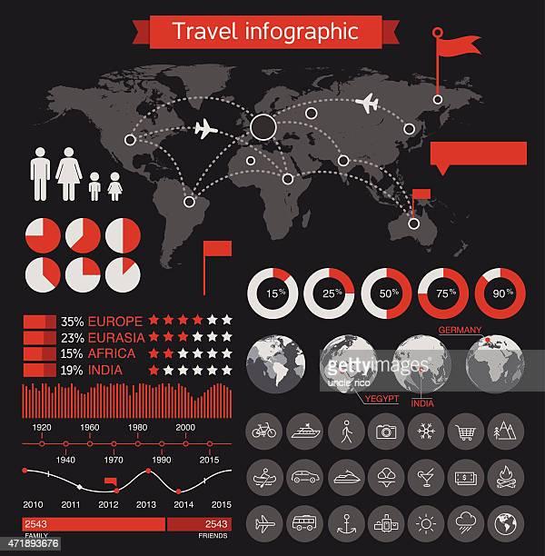 Travel infographic elements design