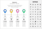 Travel timeline infographic template, elements and icons. Infograph includes options with years, line icon set with tourist attraction, luggage cart, travel planning, holiday vacation, traveler etc.