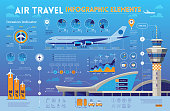 Air travel infographic elements with airplane,airport  design elements.