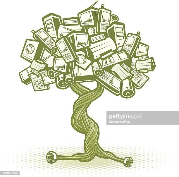 Concepto de árbol WEEE