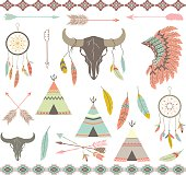 The Vector for Tribal decorative Elements set.Feathers,Indian Dream Catcher,Arrow,Aztec Tribal,Feather Headdress,Teepee Tents,Skull.