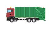 Truck for assembling and transportation garbage. Car waste disposal. Garbage recycling and utilization equipment. Waste management. Vector illustration in flat style