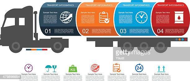 Truck Tank Transport Infographics