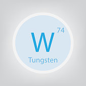 Tungsten W chemical element icon- vector illustration