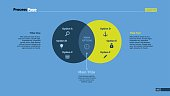 Two circles Venn diagram slide template. Business data. Graph, chart. Creative concept for infographic, presentation, report. Can be used for topics like analysis, planning.